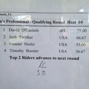 Wake Games qualifying