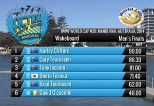 Men's results Wakeboard World Cup 2014
